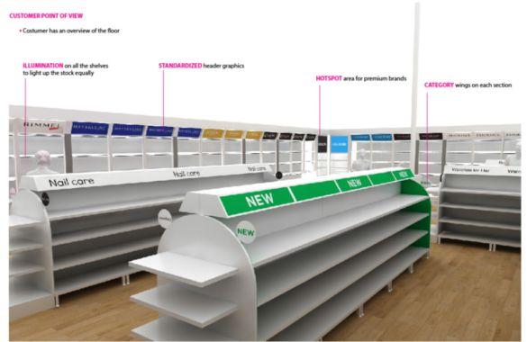 Store Design2